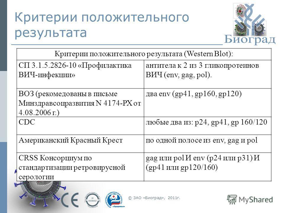 Критерии положительного результата Критерии положительного результата (Western Blot): СП 3.1.5.2826-10 «Профилактика ВИЧ-инфекции» антитела к 2 из 3 гликопротеинов ВИЧ (env, gag, pol). ВОЗ (рекомедованы в письме Минздравсоцразвития N 4174-РХ от 4.08.