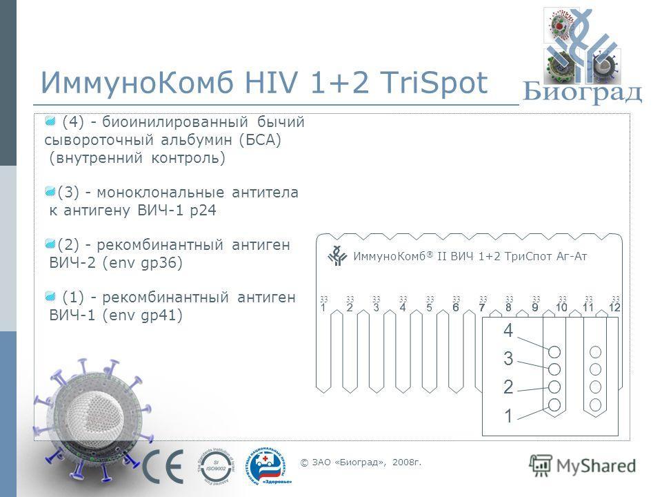 © ЗАО «Биоград», 2008г. (4) - биоинилированный бычий сывороточный альбумин (БСА) (внутренний контроль) (3) - моноклональные антитела к антигену ВИЧ-1 p24 (2) - рекомбинантный антиген ВИЧ-2 (env gp36) (1) - рекомбинантный антиген ВИЧ-1 (env gp41) Имму