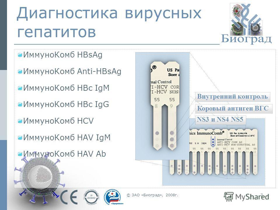 © ЗАО «Биоград», 2008г.7 Диагностика вирусных гепатитов ИммуноКомб HBsAg ИммуноКомб Anti-HBsAg ИммуноКомб HBc IgM ИммуноКомб HBc IgG ИммуноКомб HCV ИммуноКомб HAV IgM ИммуноКомб HAV Ab NS3 и NS4 NS5 Коровый антиген ВГС Внутренний контроль