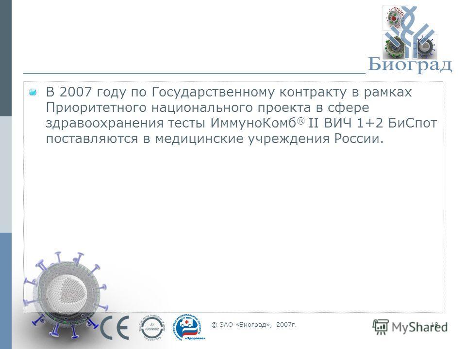 © ЗАО «Биоград», 2007г.18 В 2007 году по Государственному контракту в рамках Приоритетного национального проекта в сфере здравоохранения тесты ИммуноКомб ® II ВИЧ 1+2 БиСпот поставляются в медицинские учреждения России.