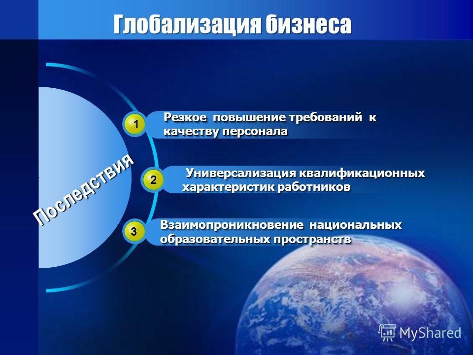 Глобализация бизнеса 1 Последствия 2 3 Резкое повышение требований к качеству персонала Универсализация квалификационных характеристик работников Универсализация квалификационных характеристик работников Взаимопроникновение национальных образовательн