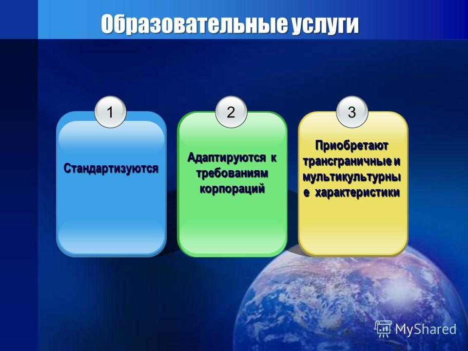Образовательные услуги 1 Стандартизуются 3 Приобретают трансграничные и мультикультурны е характеристики 2 Адаптируются к требованиям корпораций