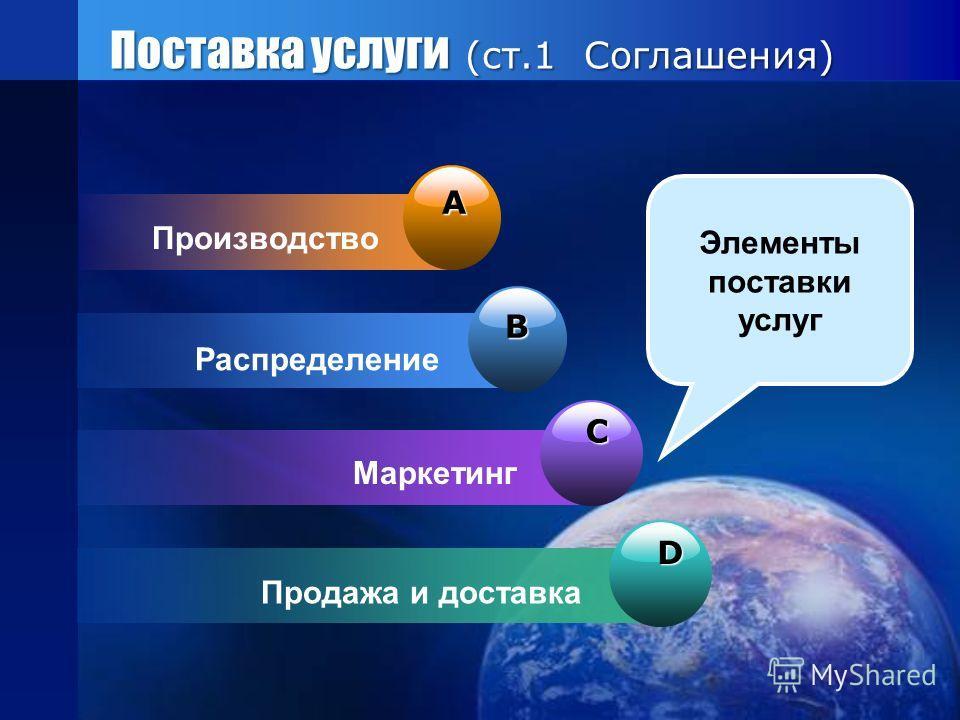 Поставка услуги (ст.1 Соглашения) A Производство B Распределение C Маркетинг D Продажа и доставка Элементы поставки услуг