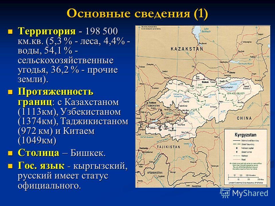 Основные сведения (1) Территория - 198 500 км.кв. (5,3 % - леса, 4,4% - воды, 54,1 % - сельскохозяйственные угодья, 36,2 % - прочие земли). Территория - 198 500 км.кв. (5,3 % - леса, 4,4% - воды, 54,1 % - сельскохозяйственные угодья, 36,2 % - прочие