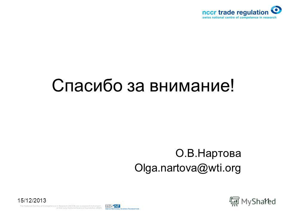 15/12/201311 Спасибо за внимание! О.В.Нартова Olga.nartova@wti.org