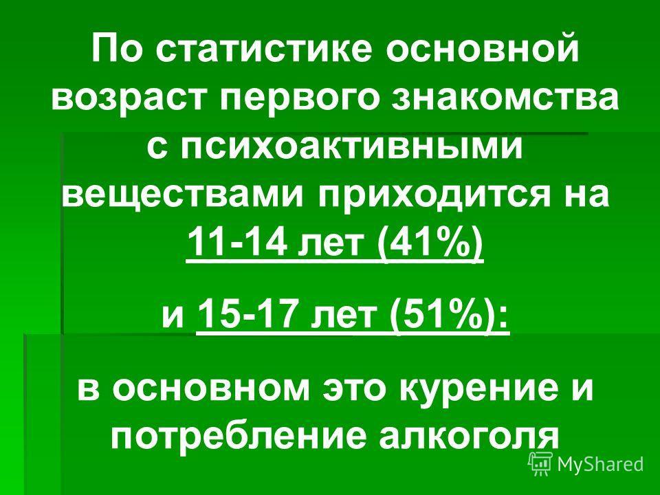 По статистике основной возраст первого знакомства с психоактивными веществами приходится на 11-14 лет (41%) и 15-17 лет (51%): в основном это курение и потребление алкоголя