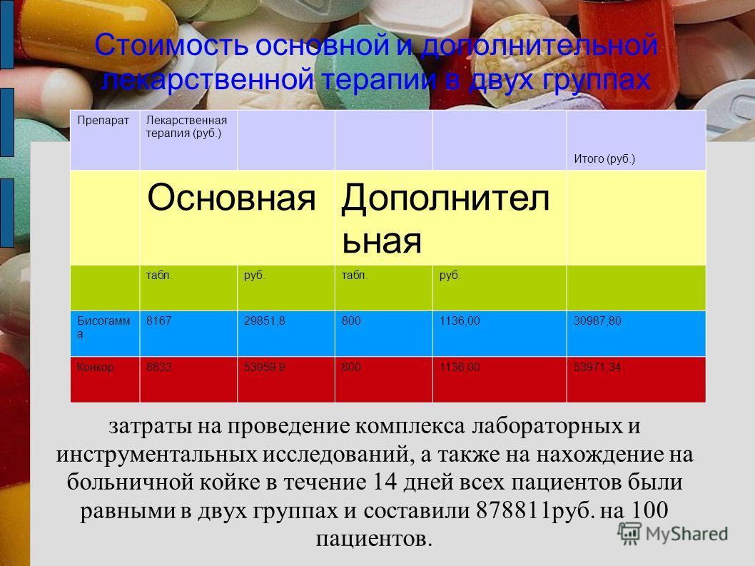 Стоимость основной и дополнительной лекарственной терапии в двух группах ПрепаратЛекарственная терапия (руб.) Итого (руб.) ОсновнаяДополнител ьная табл.руб.табл.руб. Бисогамм а 816729851,88001136,0030987,80 Конкор883353959,98001136,0053971,34 затраты