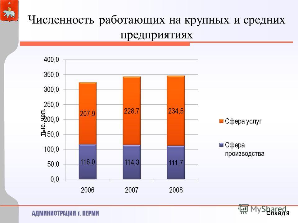 АДМИНИСТРАЦИЯ г. ПЕРМИ Численность работающих на крупных и средних предприятиях Слайд 9
