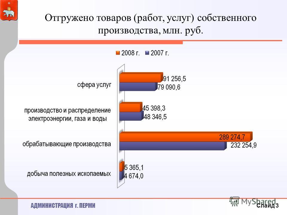 АДМИНИСТРАЦИЯ г. ПЕРМИ Отгружено товаров (работ, услуг) собственного производства, млн. руб. Слайд 3