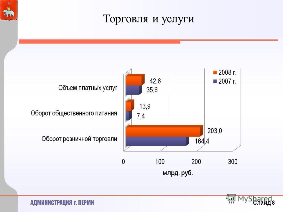 АДМИНИСТРАЦИЯ г. ПЕРМИ Торговля и услуги Слайд 8