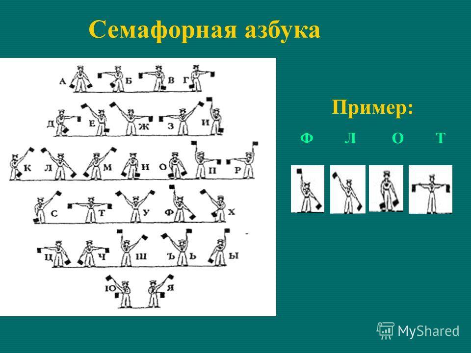 Семафорная азбука Пример: Ф Л О Т