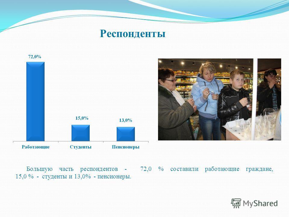 Респонденты Большую часть респондентов - 72,0 % составили работающие граждане, 15,0 % - студенты и 13,0% - пенсионеры.