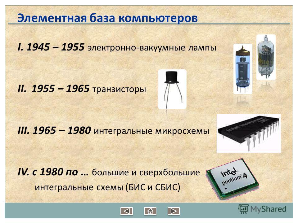 I. 1945 – 1955 электронно-вакуумные лампы II. 1955 – 1965 транзисторы III. 1965 – 1980 интегральные микросхемы IV. с 1980 по … большие и сверхбольшие интегральные схемы (БИС и СБИС) Элементная база компьютеров