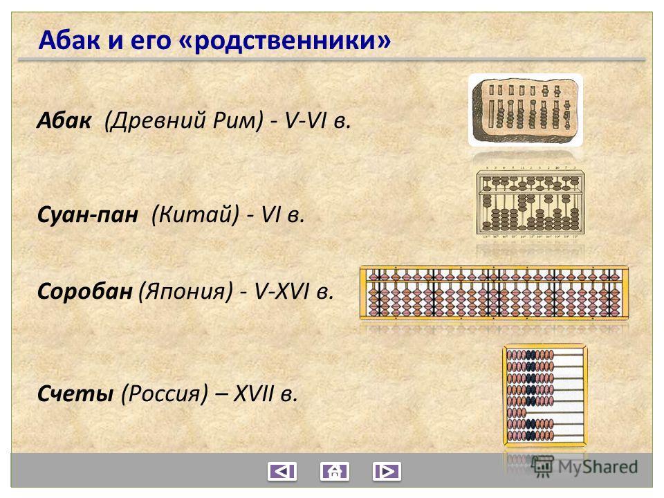 Абак (Древний Рим) - V-VI в. Суан-пан (Китай) - VI в. Соробан (Япония) - V-XVI в. Счеты (Россия) – XVII в. Абак и его «родственники»
