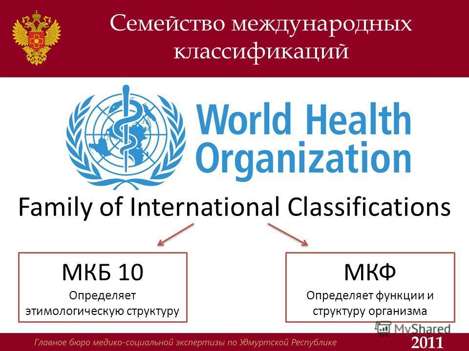 Семейство международных классификаций Family of International Classifications МКБ 10 Определяет этимологическую структуру МКФ Определяет функции и структуру организма