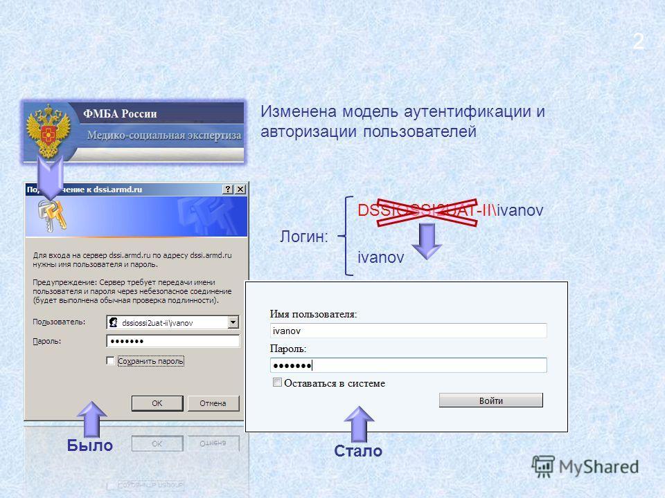 2 Изменена модель аутентификации и авторизации пользователей Было DSSIOSSI2UAT-II\ivanov ivanov Логин: Стало