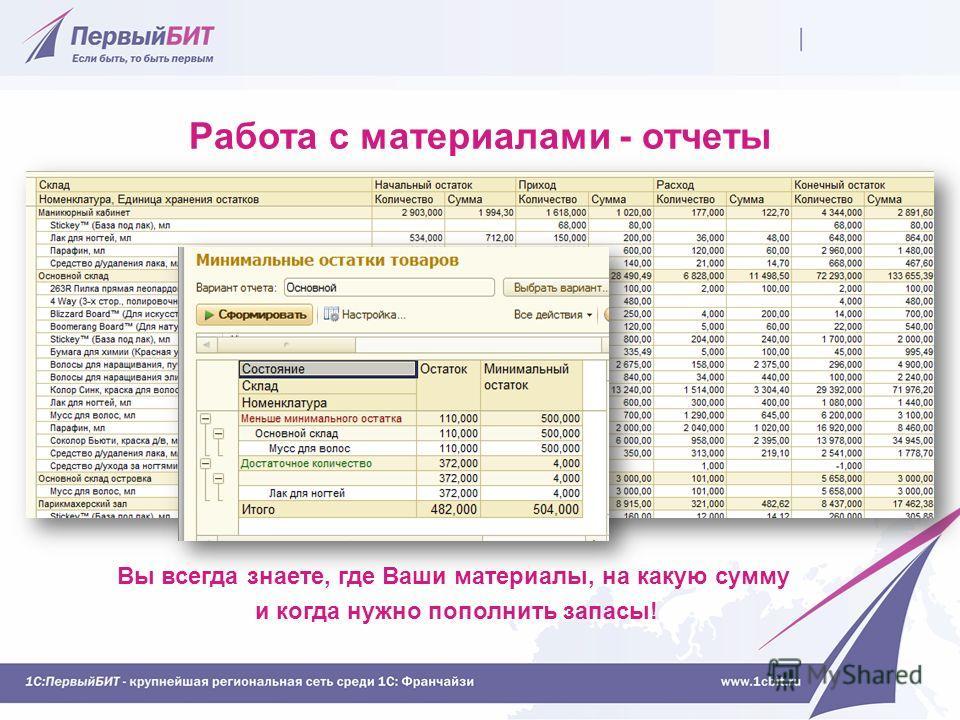 Работа с материалами - отчеты Вы всегда знаете, где Ваши материалы, на какую сумму и когда нужно пополнить запасы!