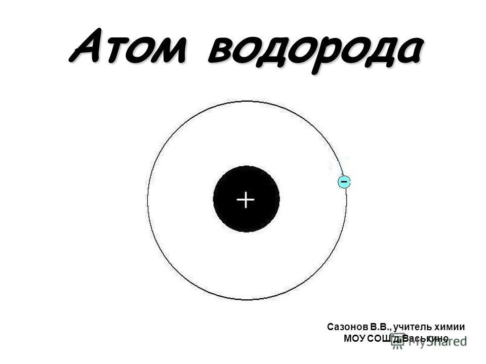 Атом водорода Сазонов В.В., учитель химии МОУ СОШ д.Васькино
