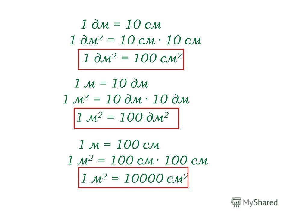 1 дм 2 = 10 см · 10 см 1 дм 2 = 100 см 2 1 дм = 10 см 1 м 2 = 100 см · 100 см 1 м 2 = 10000 см 2 1 м = 100 см 1 м 2 = 10 дм · 10 дм 1 м 2 = 100 дм 2 1 м = 10 дм