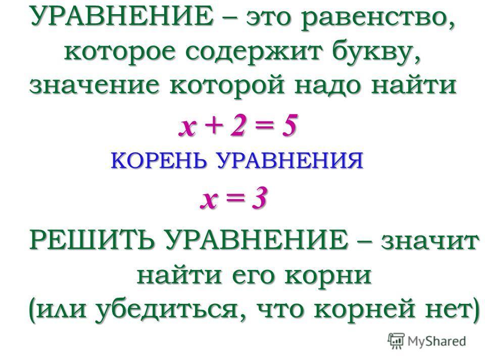 УРАВНЕНИЕ – это равенство, которое содержит букву, значение которой надо найти х + 2 = 5 х = 3 КОРЕНЬ УРАВНЕНИЯ РЕШИТЬ УРАВНЕНИЕ – значит найти его корни (или убедиться, что корней нет)
