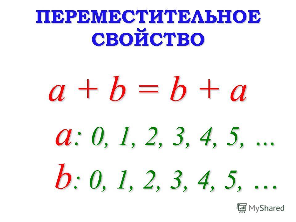 ПЕРЕМЕСТИТЕЛЬНОЕ СВОЙСТВО a + b = b + a a : 0, 1, 2, 3, 4, 5, … b : 0, 1, 2, 3, 4, 5, …