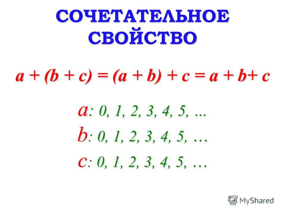 СОЧЕТАТЕЛЬНОЕ СВОЙСТВО a + (b + c) = (a + b) + c = a + b+ c a : 0, 1, 2, 3, 4, 5, … b : 0, 1, 2, 3, 4, 5, … c : 0, 1, 2, 3, 4, 5, …