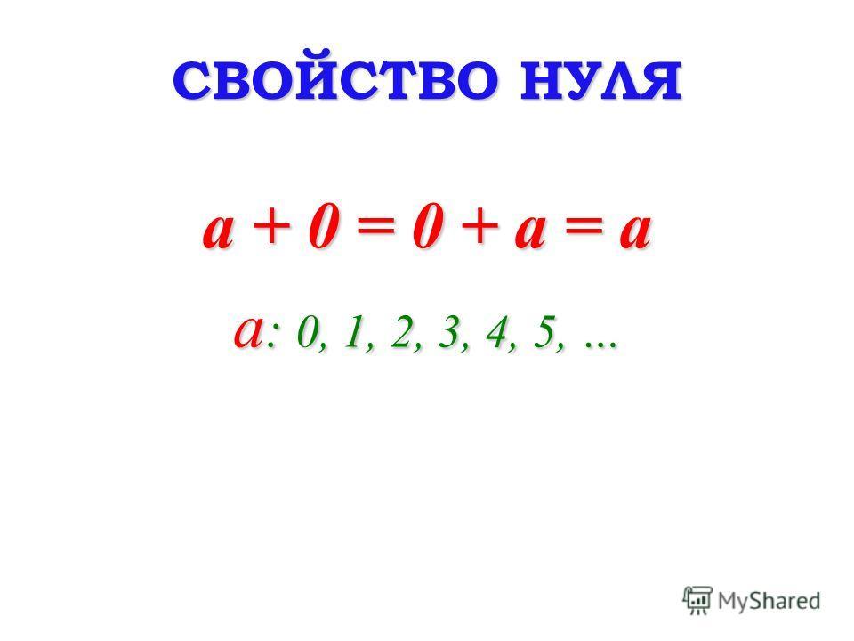 СВОЙСТВО НУЛЯ a + 0 = 0 + а = a a : 0, 1, 2, 3, 4, 5, …