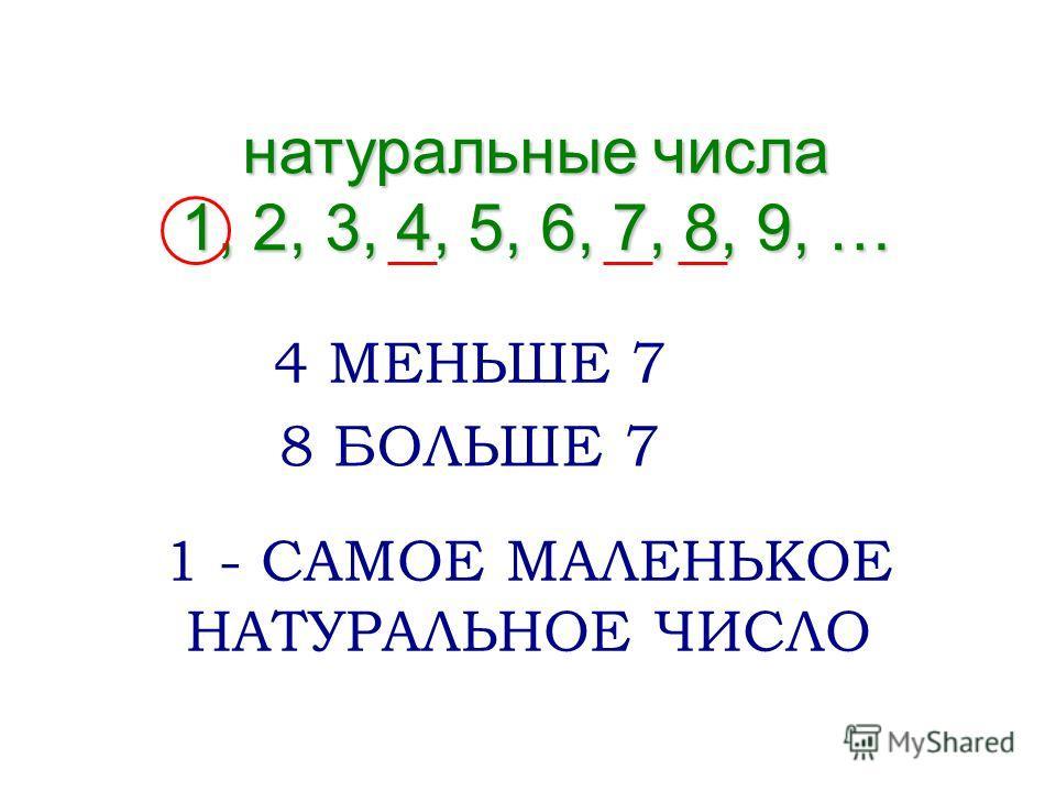 натуральные числа 1, 2, 3, 4, 5, 6, 7, 8, 9, … 4 МЕНЬШЕ 7 8 БОЛЬШЕ 7 1 - САМОЕ МАЛЕНЬКОЕ НАТУРАЛЬНОЕ ЧИСЛО