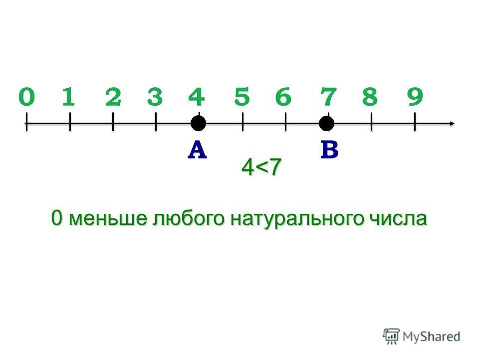 0123456789 АВ 4