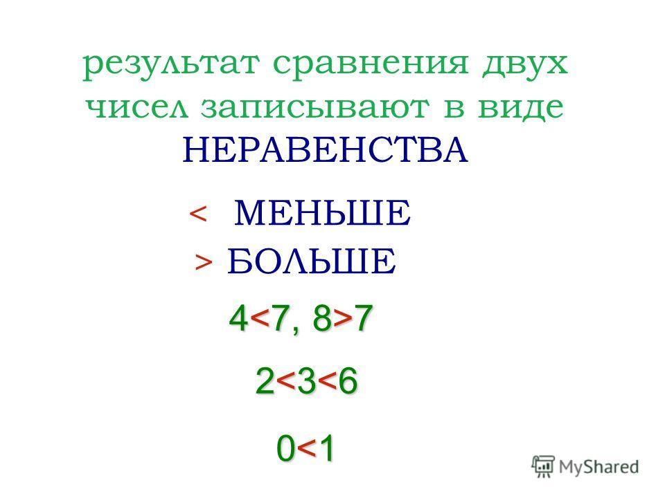 результат сравнения двух чисел записывают в виде НЕРАВЕНСТВА < МЕНЬШЕ > БОЛЬШЕ 4 7 2