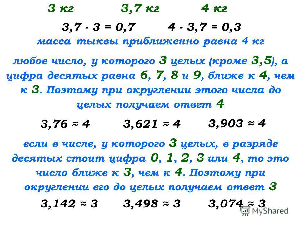 масса тыквы приближенно равна 4 кг 3,7 кг4 кг3 кг 4 - 3,7 = 0,33,7 - 3 = 0,7 любое число, у которого 3 целых (кроме 3,5 ), а цифра десятых равна 6, 7, 8 и 9, ближе к 4, чем к 3. Поэтому при округлении этого числа до целых получаем ответ 4 3,76 43,621