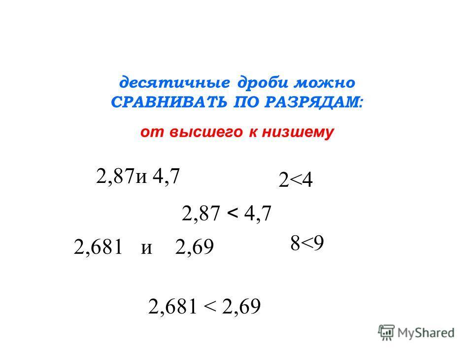 десятичные дроби можно СРАВНИВАТЬ ПО РАЗРЯДАМ : от высшего к низшему 2,87 < 4,7 2