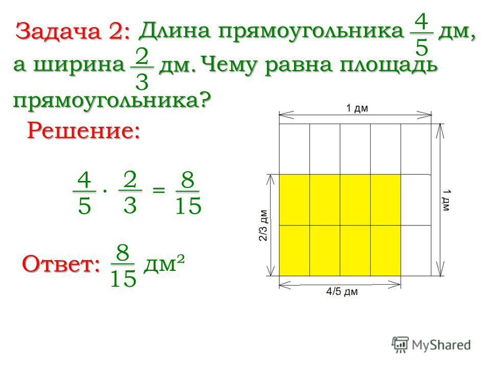 Задача 2: Длина прямоугольника 4 5 а ширина Решение: Ответ: дм, 2 3 дм. Чему равна площадь прямоугольника? 8 15 4 5 2 3 = 8 15 дм²