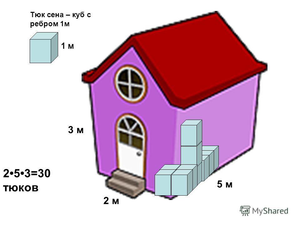 1 м Тюк сена – куб с ребром 1м 5 м 3 м 2 м 253=30 тюков