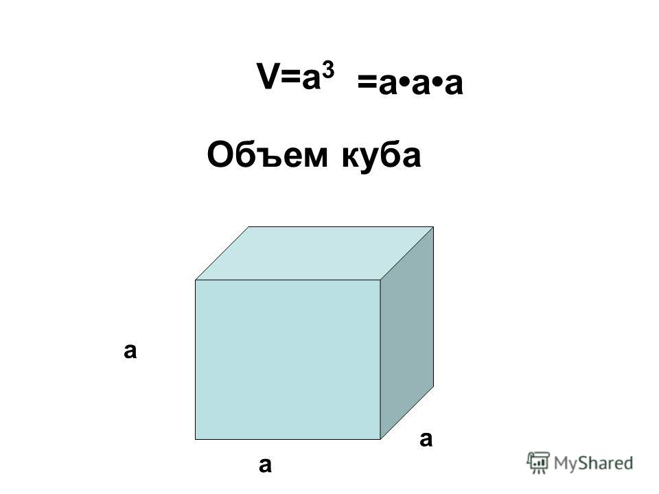 V=a 3 Объем куба а а а =ааа