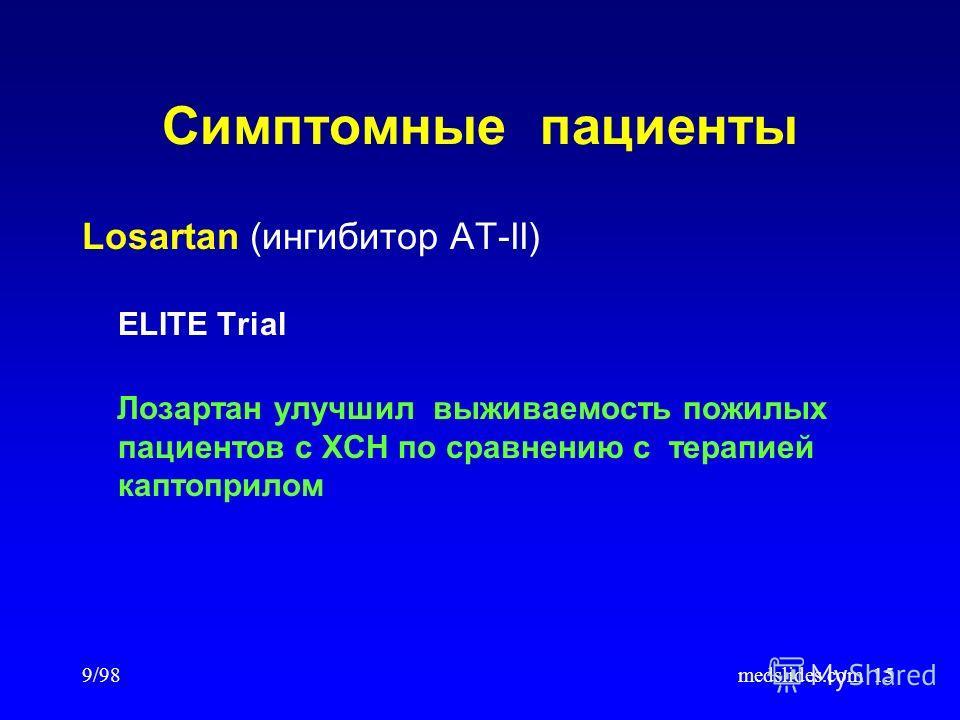 9/98medslides.com15 Симптомные пациенты Losartan (ингибитор AT-II) ELITE Trial Лозартан улучшил выживаемость пожилых пациентов с ХСН по сравнению с терапией каптоприлом