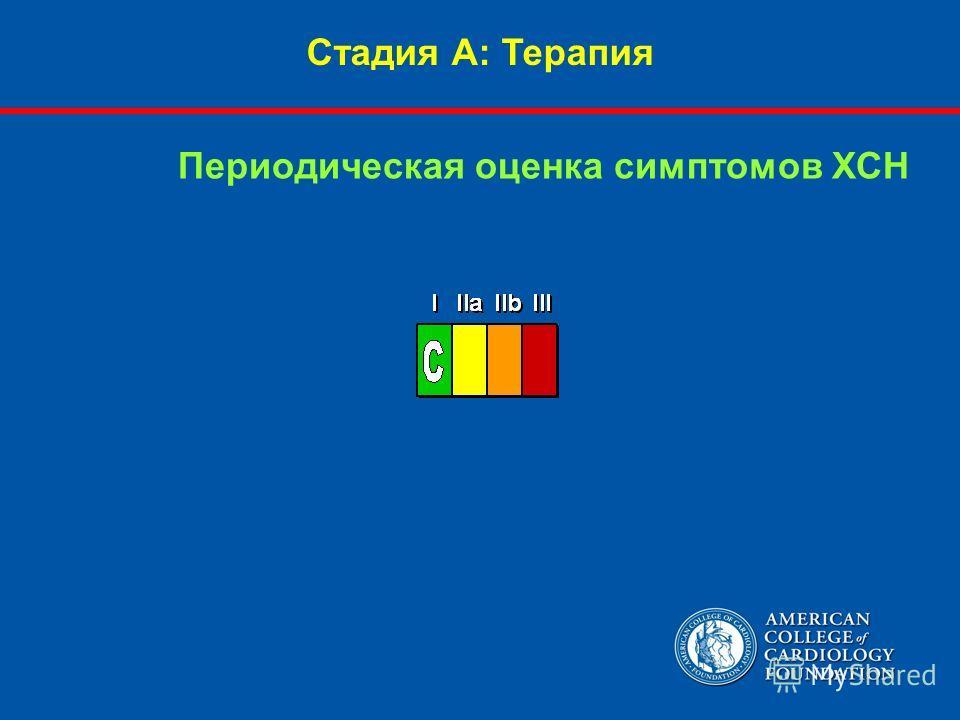 Стадия А: Терапия Периодическая оценка симптомов ХСН