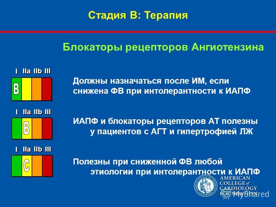 Стадия В: Терапия Должны назначаться после ИМ, если снижена ФВ при интолерантности к ИАПФ ИАПФ и блокаторы рецепторов АТ полезны у пациентов с АГТ и гипертрофией ЛЖ Полезны при сниженной ФВ любой этиологии при интолерантности к ИАПФ Блокаторы рецепто