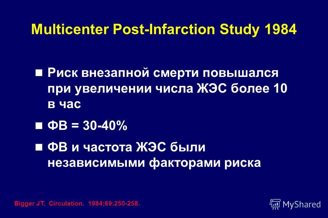 Multicenter Post-Infarction Study 1984 Риск внезапной смерти повышался при увеличении числа ЖЭС более 10 в час ФВ = 30-40% ФВ и частота ЖЭС были независимыми факторами риска Bigger JT. Circulation. 1984;69:250-258.