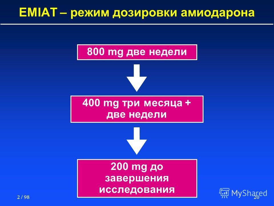 202 / 98 EMIAT – режим дозировки амиодарона 800 mg две недели 400 mg три месяца + две недели 200 mg до завершения исследования