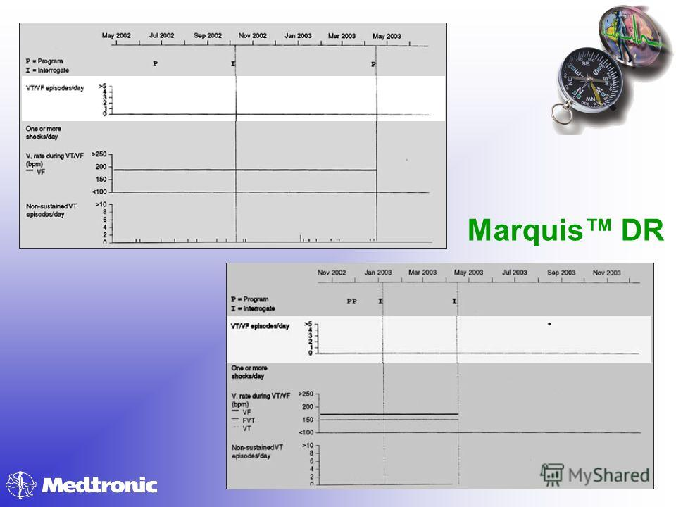 Marquis DR