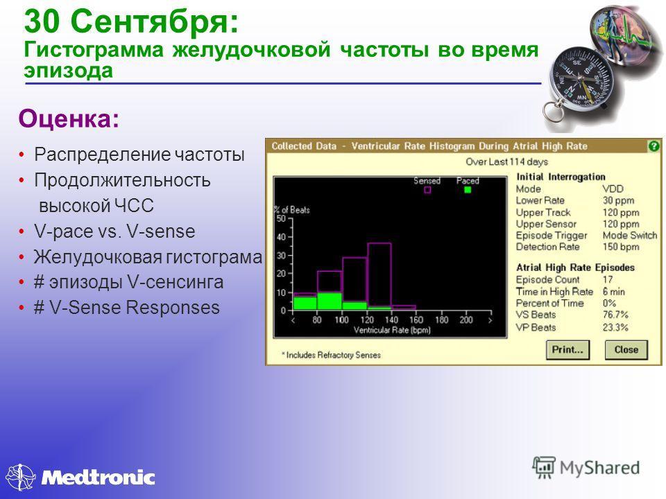 30 Сентября: Гистограмма желудочковой частоты во время эпизода Оценка: Распределение частоты Продолжительность высокой ЧСС V-pace vs. V-sense Желудочковая гистограма # эпизоды V-сенсинга # V-Sense Responses
