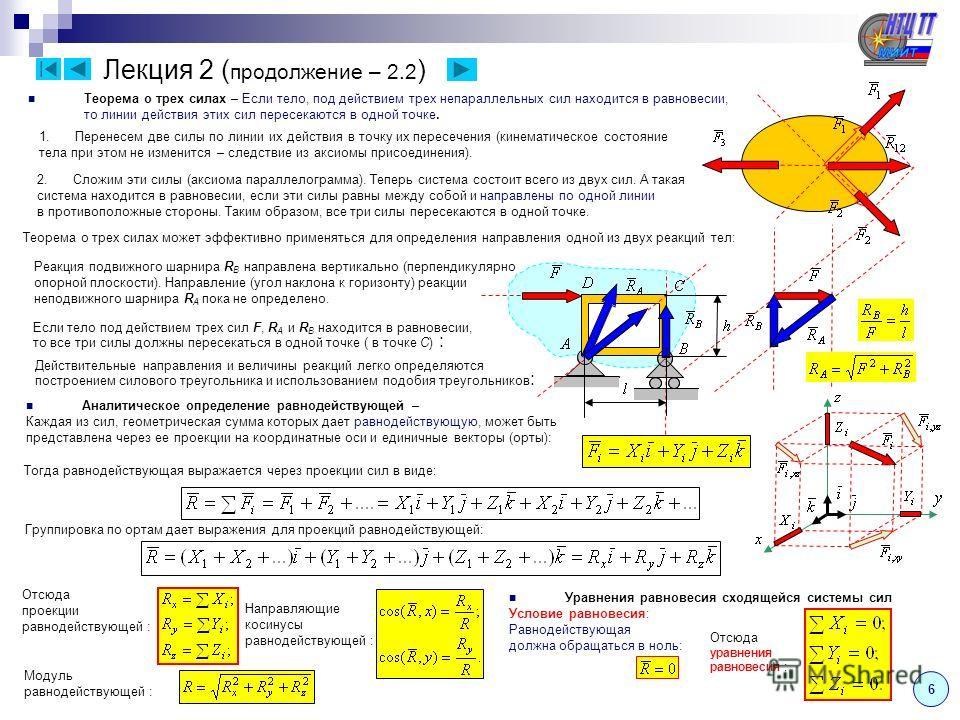 Теорема о трех силах – Если тело, под действием трех непараллельных сил находится в равновесии, то линии действия этих сил пересекаются в одной точке. 1.Перенесем две силы по линии их действия в точку их пересечения (кинематическое состояние тела при