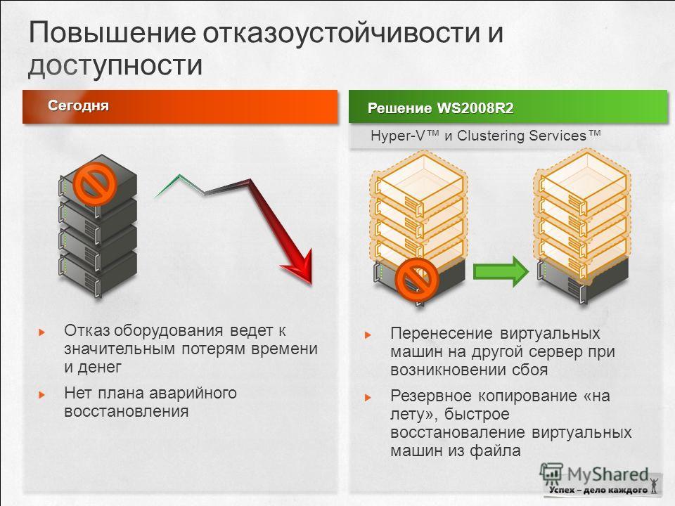 Повышение отказоустойчивости и доступности Решение WS2008R2 Перенесение виртуальных машин на другой сервер при возникновении сбоя Резервное копирование «на лету», быстрое восстановаление виртуальных машин из файла Hyper-V и Clustering Services Отказ