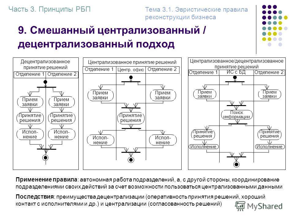 9. Смешанный централизованный / децентрализованный подход Применение правила: автономная работа подразделений, а, с другой стороны, координирование подразделениями своих действий за счет возможности пользоваться централизованными данными Последствия: