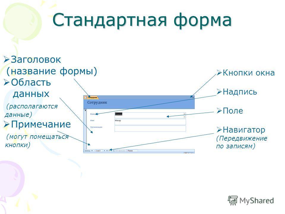 Стандартная форма Заголовок (название формы) Область данных (располагаются данные) Примечание (могут помещаться кнопки) Кнопки окна Надпись Поле Навигатор (Передвижение по записям)