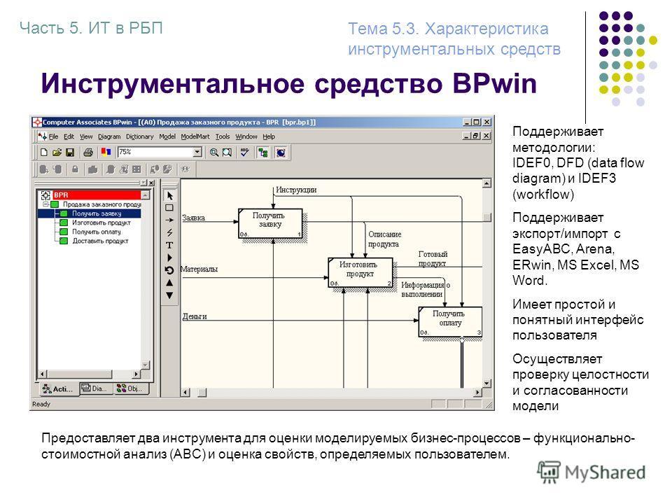 Инструментальное средство BPwin Поддерживает методологии: IDEF0, DFD (data flow diagram) и IDEF3 (workflow) Поддерживает экспорт/импорт с EasyABC, Arena, ERwin, MS Excel, MS Word. Имеет простой и понятный интерфейс пользователя Осуществляет проверку