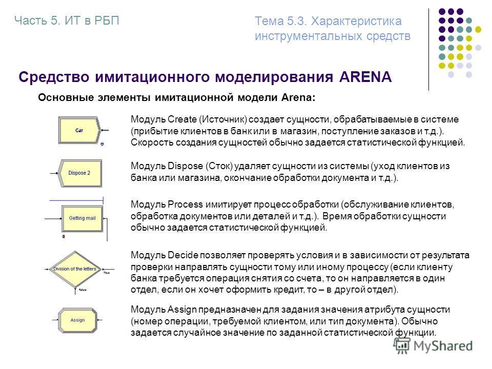 Средство имитационного моделирования ARENA Модуль Create (Источник) создает сущности, обрабатываемые в системе (прибытие клиентов в банк или в магазин, поступление заказов и т.д.). Скорость создания сущностей обычно задается статистической функцией.