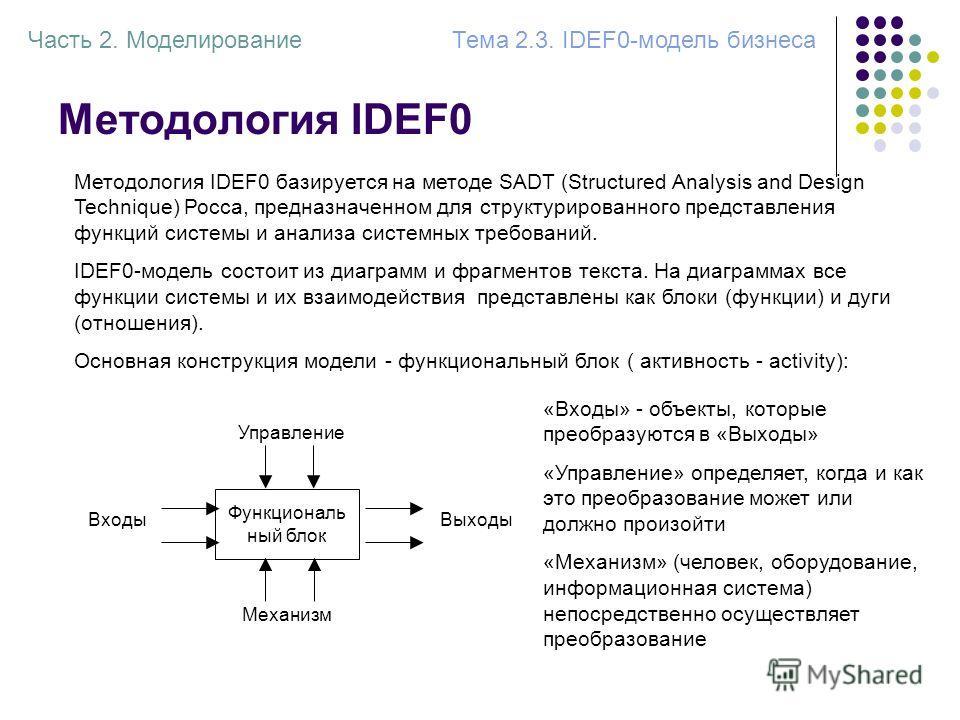 Методология IDEF0 Методология IDEF0 базируется на методе SADT (Structured Analysis and Design Technique) Росса, предназначенном для структурированного представления функций системы и анализа системных требований. IDEF0-модель состоит из диаграмм и фр