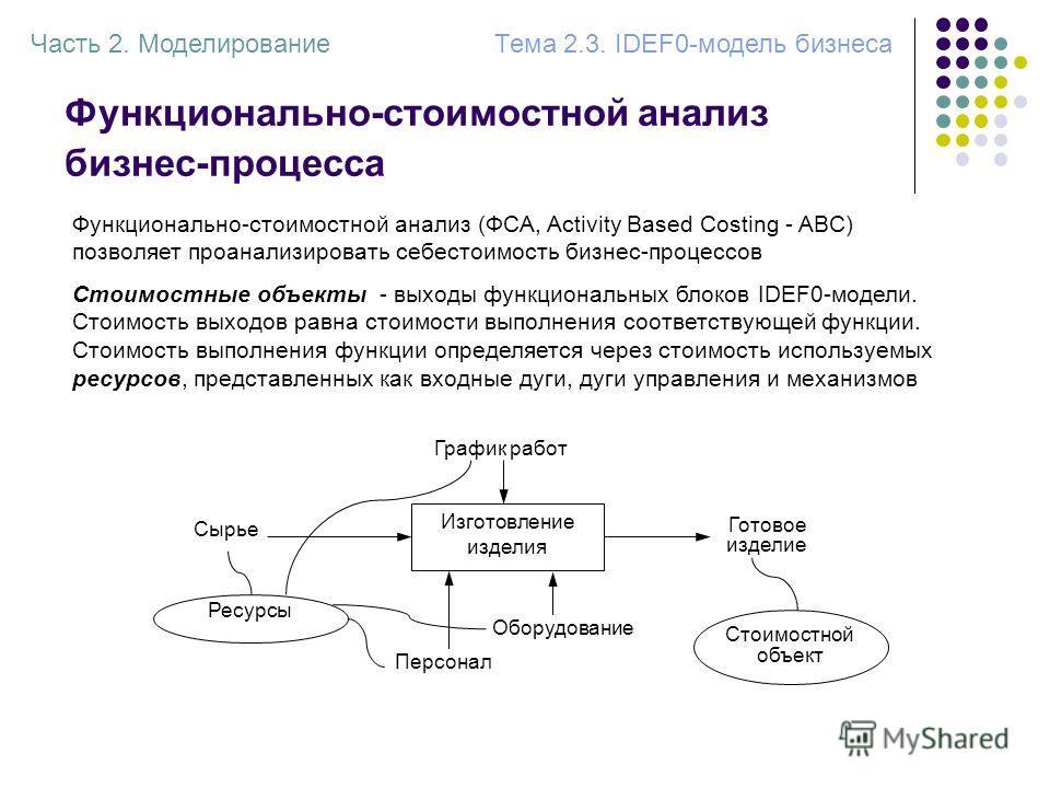 Функционально-стоимостной анализ бизнес-процесса Функционально-стоимостной анализ (ФСА, Activity Based Costing - ABC) позволяет проанализировать себестоимость бизнес-процессов Стоимостные объекты - выходы функциональных блоков IDEF0-модели. Стоимость